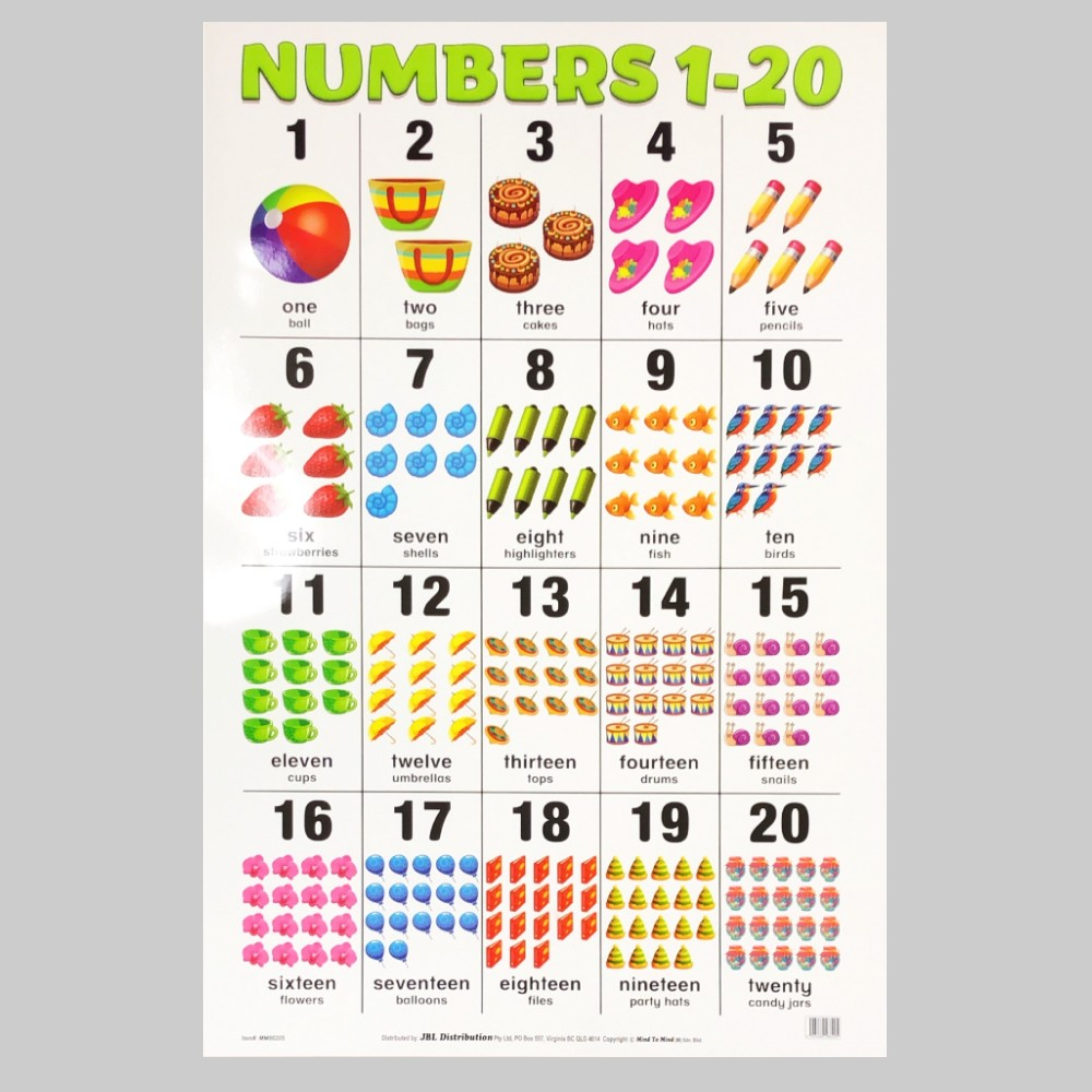 Educational Chart Numbers 1-20 (MM86205)